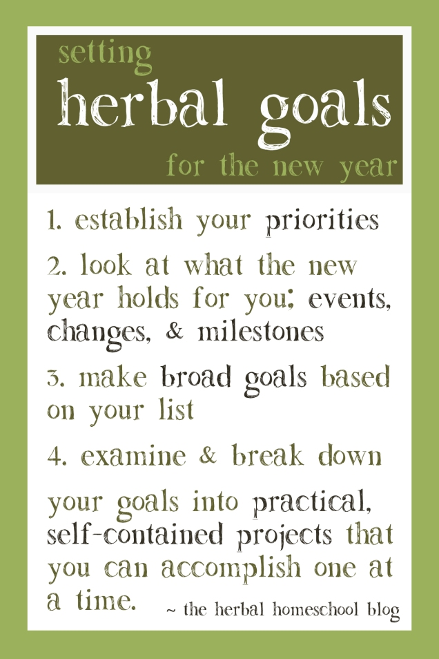 setting-herb-goals